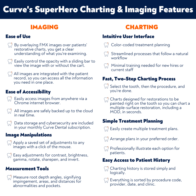 BLOG Graphic Imaging and Charting Features (10.07.2021)