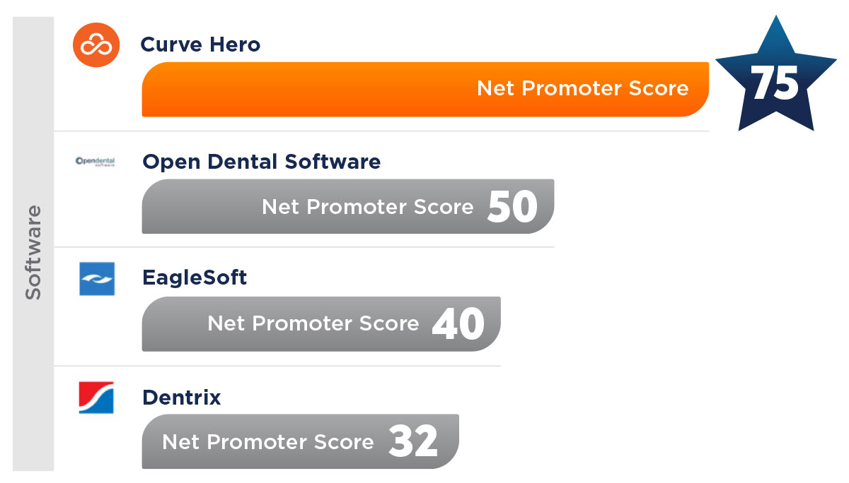 Promoter_score_new_brand