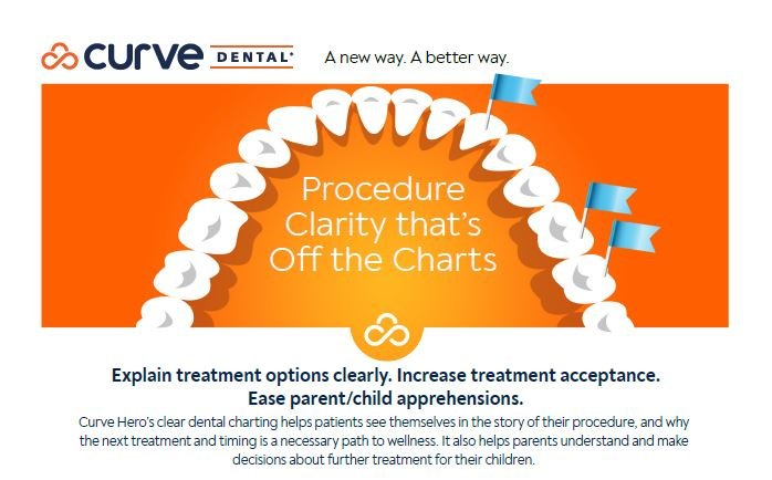 Clear Dental Charting Increases Treatment Acceptance