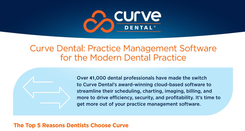 Curve Dental: Practice Management Software for the Modern Dental Practice