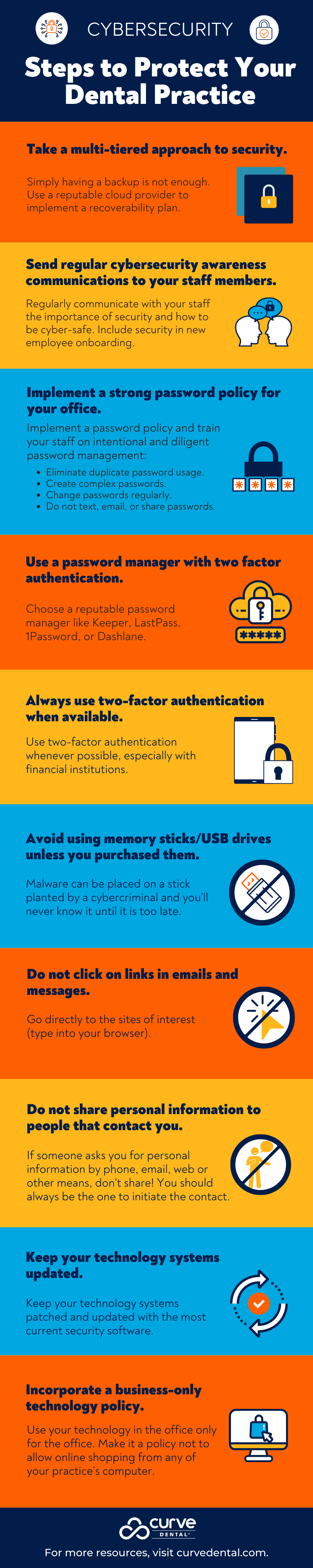 INFOGRAPHIC Cybersecurity - Steps to Protect Your Dental Practice