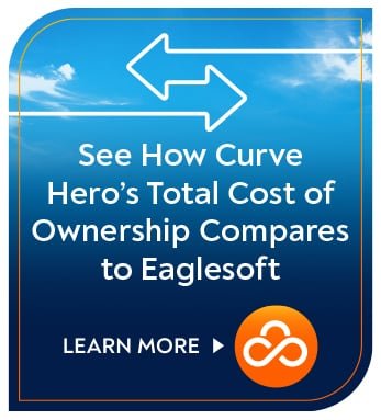 See How Curve Hero's Total Cost of Ownership Compares to Eaglesoft
